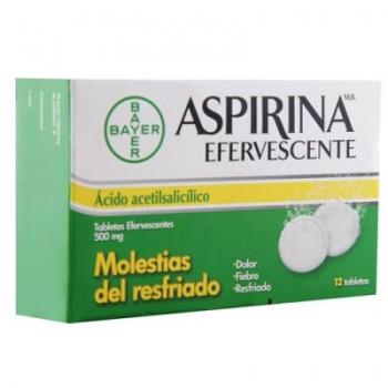Sildenafil Y Aspirina