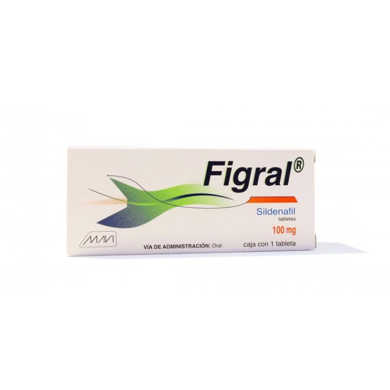 Sildenafil citrate brand names