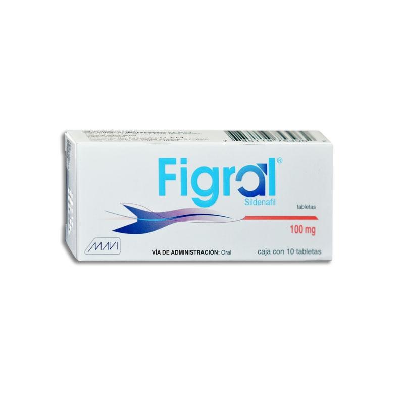Viagra 50 or 100